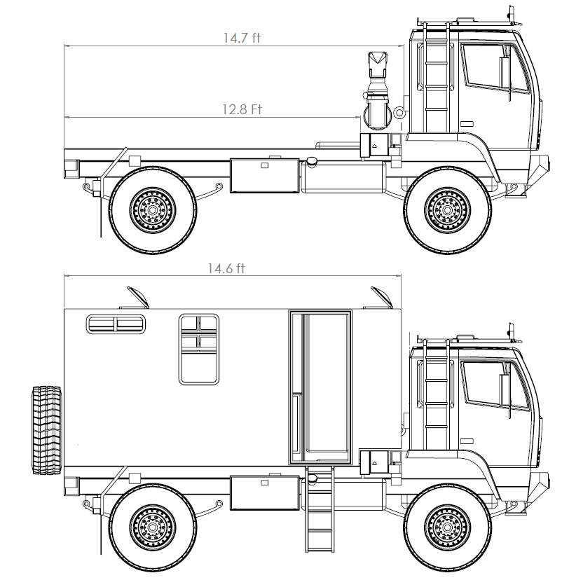 Refurbished 1996 LMTV M1078 Expo Truck *SOLD* | Expedition
