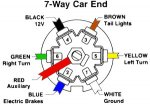 7-pin-trailer-plug-wiring-diagram.jpg