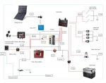 Scout Electrical Set up.JPG