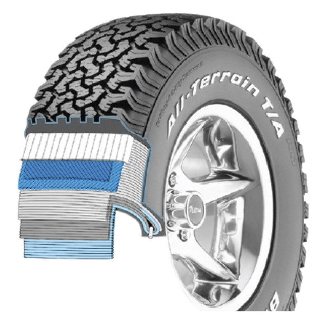 14Summer_Tire_Testing-Considerations 100