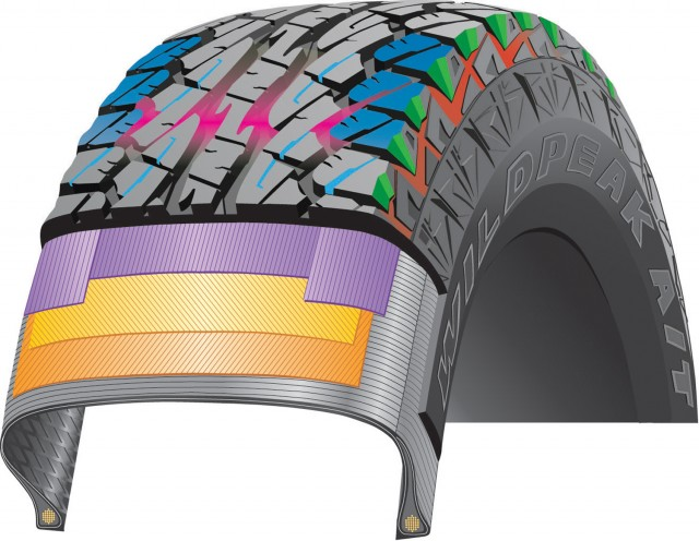 Tire Siping Pros And Cons | Autos Post