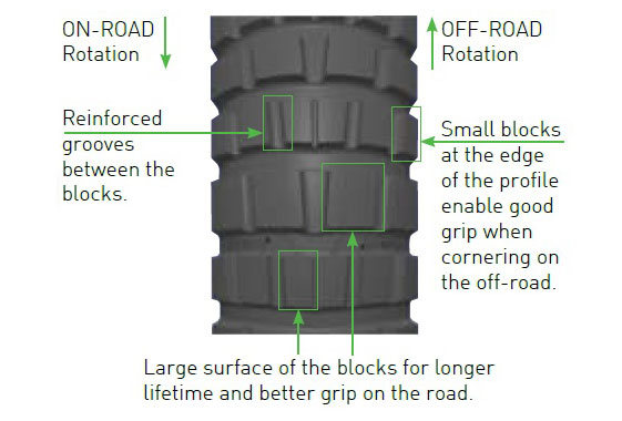 tread-direction-features